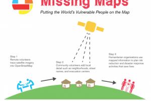 missingmaps_infographic_0
