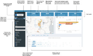 Open Data Dashboard Presentation