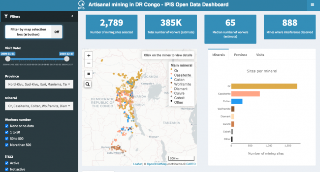 Open data Dashboard